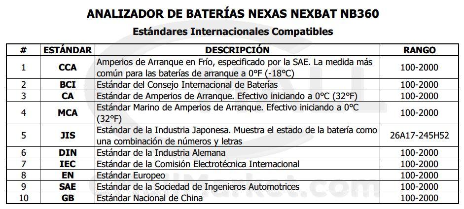 Analizador de Baterias NEXAS NexBat NB360