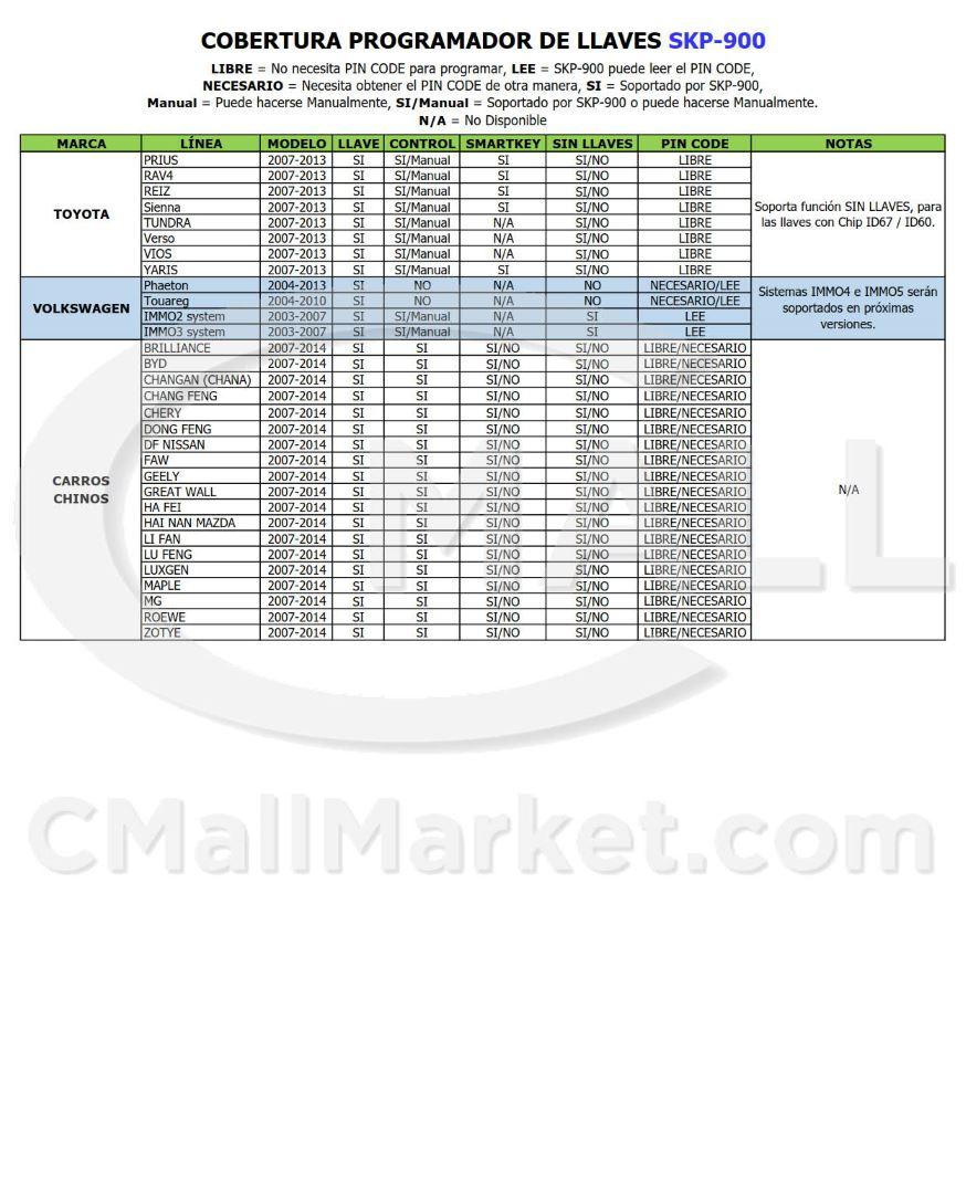 Programador de Llaves SKP-900 Cobertura Detallada CMALL MARKET