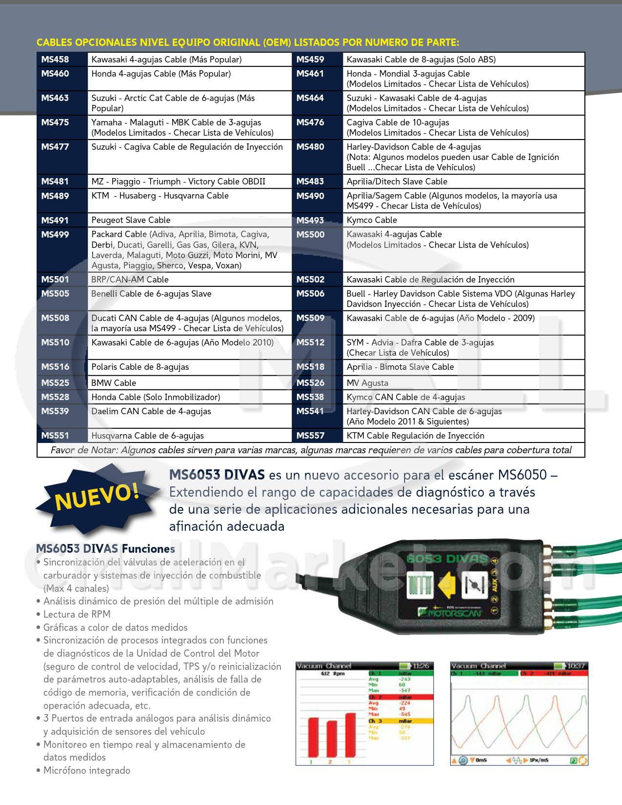 MOTORSCAN MemoBike 6050 CMALL MARKET