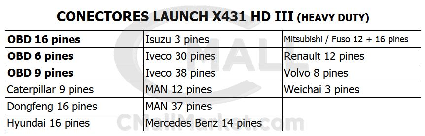 Scanner Interface LAUNCH X431 HD III (Heavy Duty) para Vehiculos Pesados CMALL MARKET
